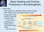 basic heating and cooling processes in the atmosphere7