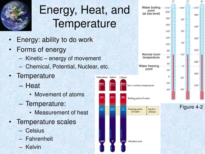 Energy heat and temperature