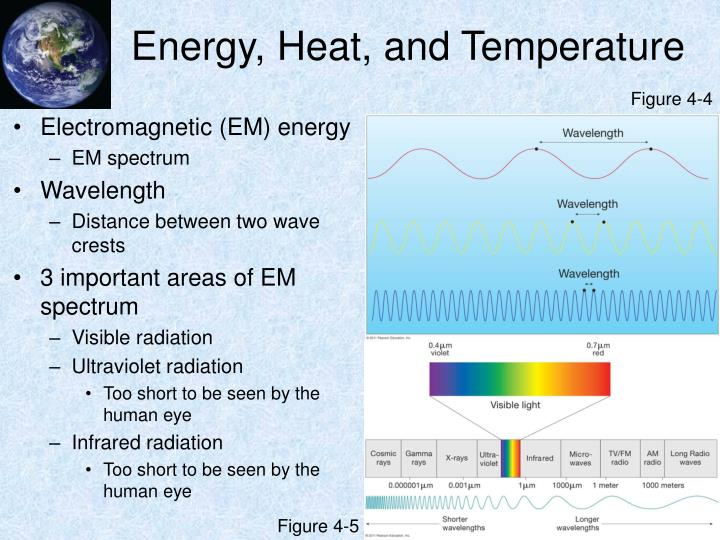 Energy, Heat, and Temperature