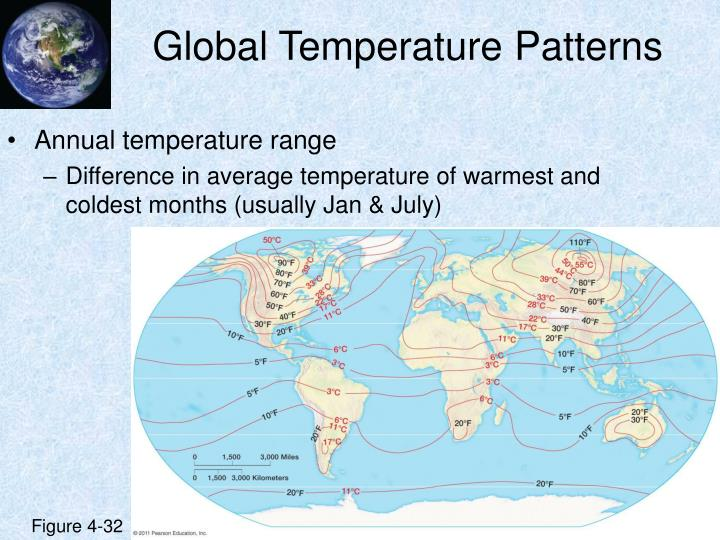 Global Temperature Patterns