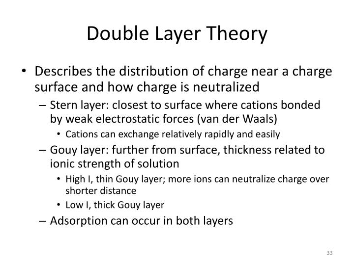 Double Layer Theory
