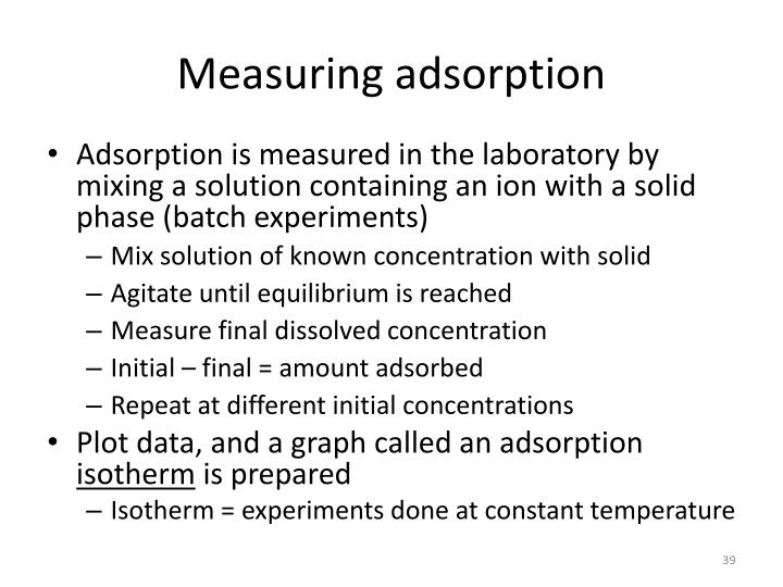 Measuring adsorption