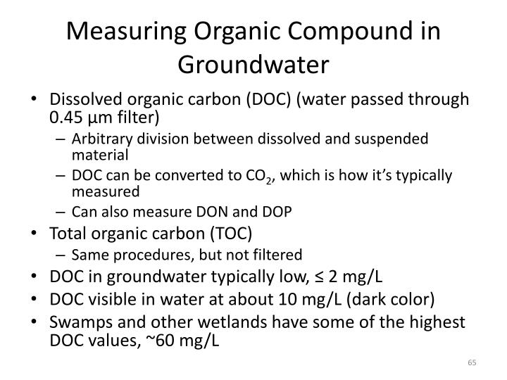 Measuring Organic Compound in Groundwater