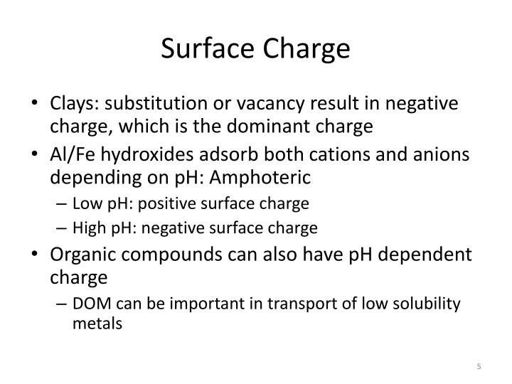Surface Charge