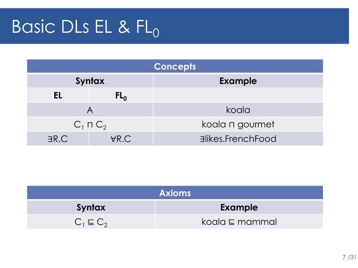 Basic DLs EL & FL
