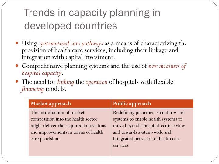 Trends in capacity planning in developed countries