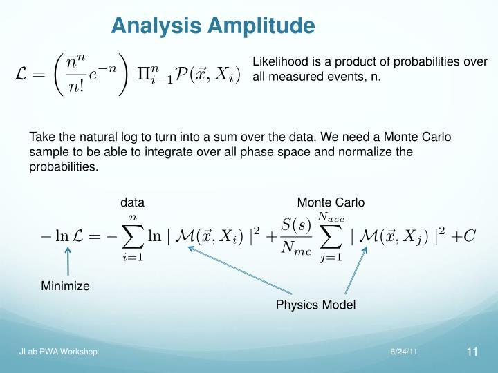 Analysis Amplitude