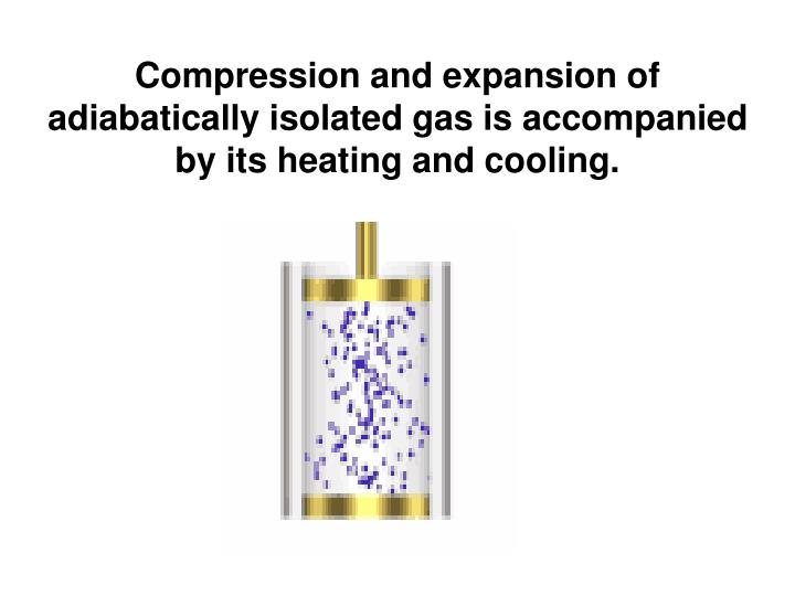 Compression and expansion of adiabatically isolated gas is accompanied by its heating and cooling.
