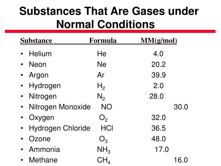 Substances That Are Gases under