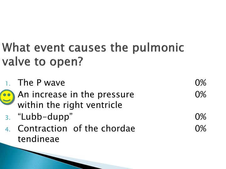 What event causes the pulmonic valve to open?
