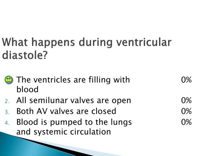 What happens during ventricular diastole?