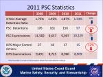 2011 psc statistics