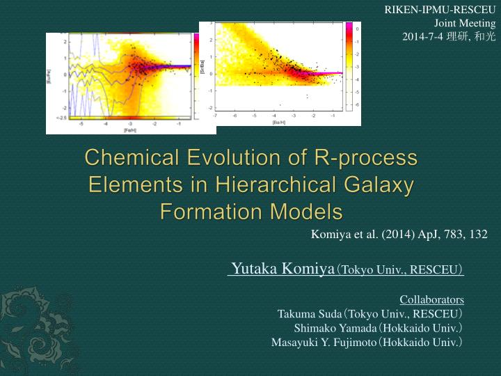 Chemical e volution of r p rocess e lements in hierarchical g alaxy f ormation models