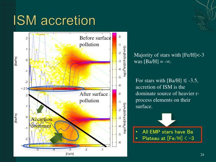 ISM accretion