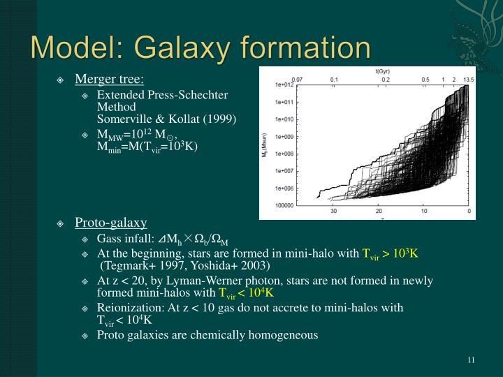 Model: Galaxy formation