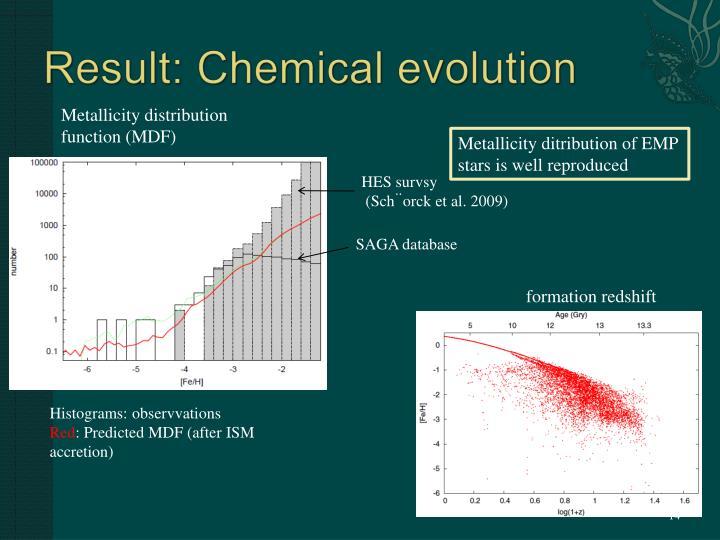 Result: Chemical evolution