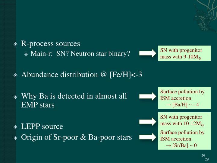 R-process sources