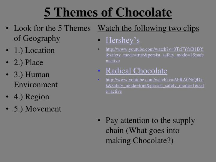 5 Themes of Chocolate