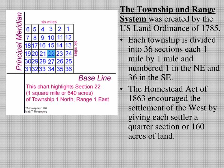 The Township and Range System