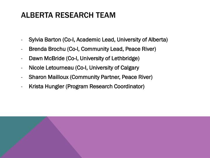 Alberta Research team