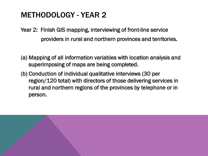 Methodology - Year 2