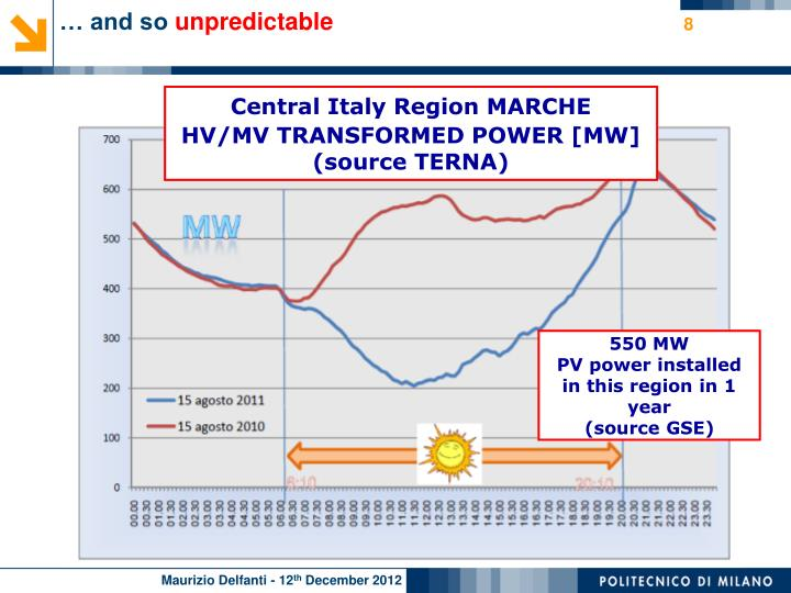 Central Italy Region MARCHE