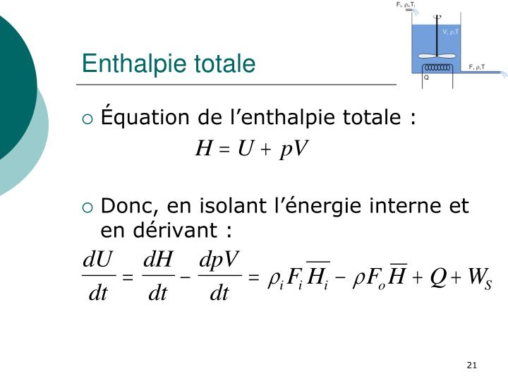 Enthalpie totale
