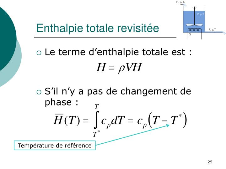 Enthalpie totale revisitée
