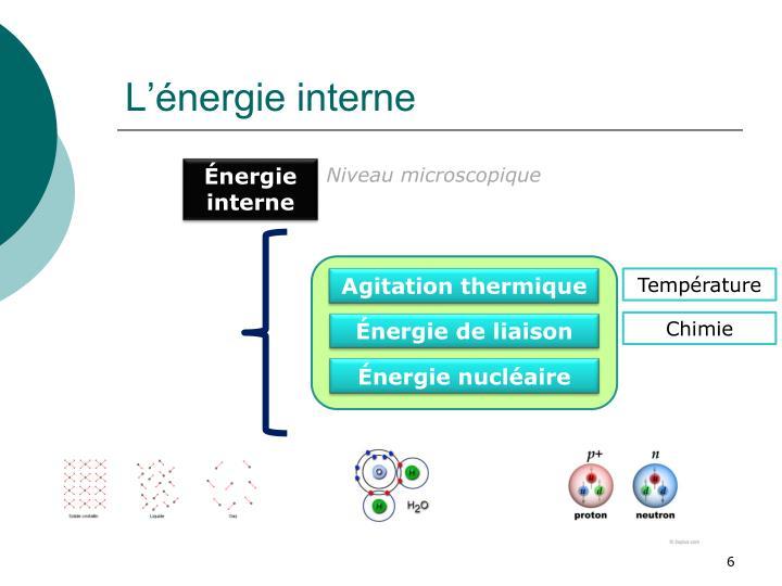 L'énergie interne