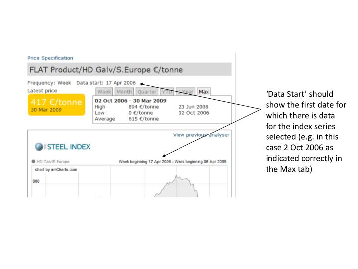 'Data Start' should show the first date for which there is data for the index series selected (e.g. in this case 2 Oct 2006 as indicated correctly in the Max tab)