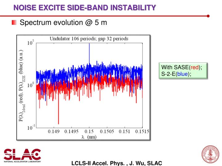 Noise excite side-band instability