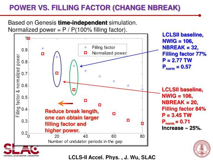 Power vs. Filling factor (change NBREAK)