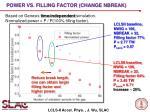 power vs filling factor change nbreak