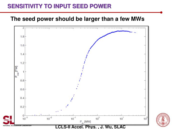 Sensitivity to Input seed power