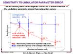 sensitivity to undulator parameter error