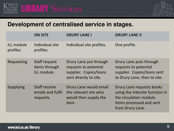 Development of centralised