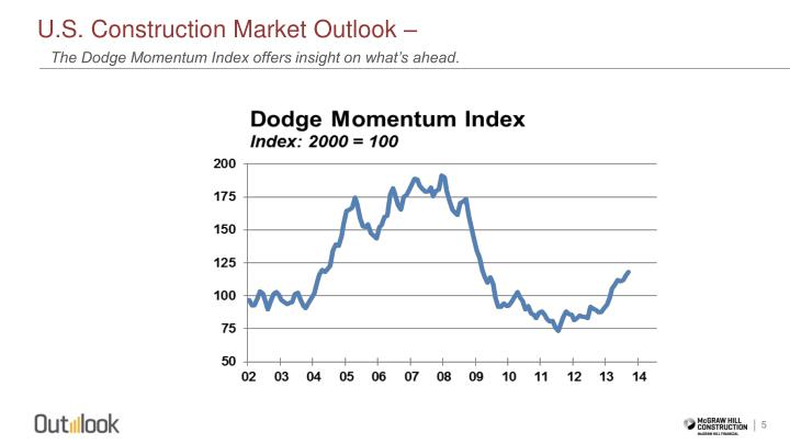 U.S. Construction Market Outlook –