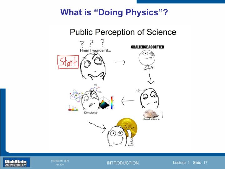 "What is ""Doing Physics""?"