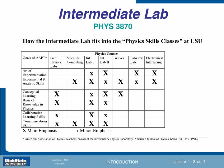 Intermediate Lab