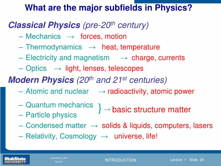 What are the major subfields in Physics?