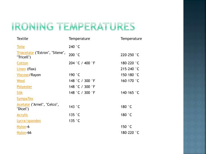 Ironing Temperatures
