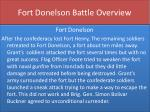 fort donelson battle overview