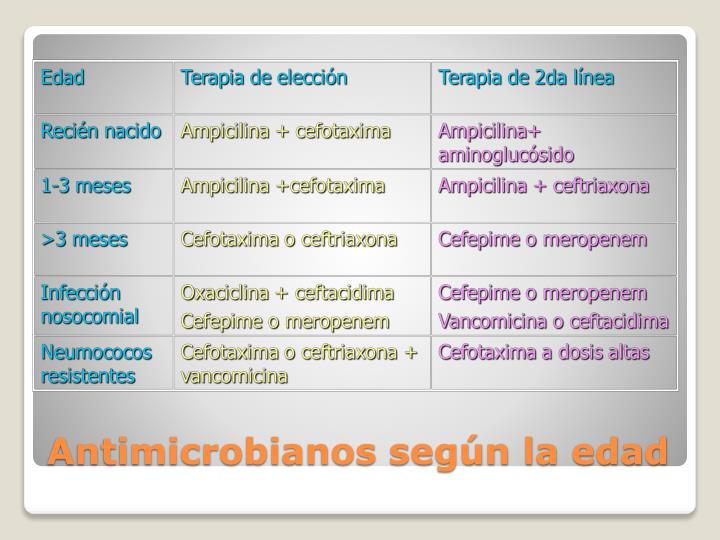 Antimicrobianos según la edad