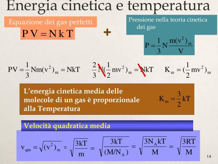 Pressione nella teoria cinetica dei gas