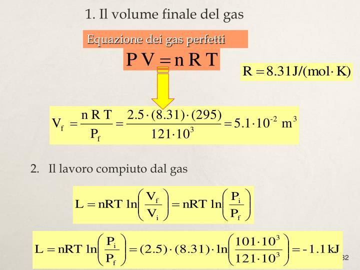 Il volume finale del gas