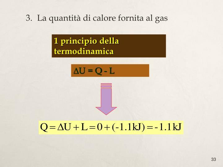 La quantità di calore fornita al gas