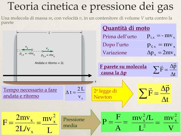 Teoria cinetica e pressione dei gas