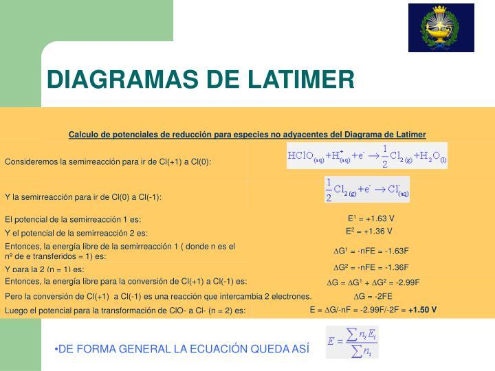 Calculo de potenciales de reducción para especies no adyacentes del Diagrama de Latimer
