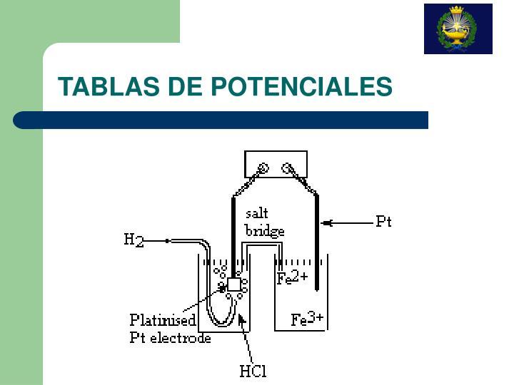 TABLAS DE POTENCIALES