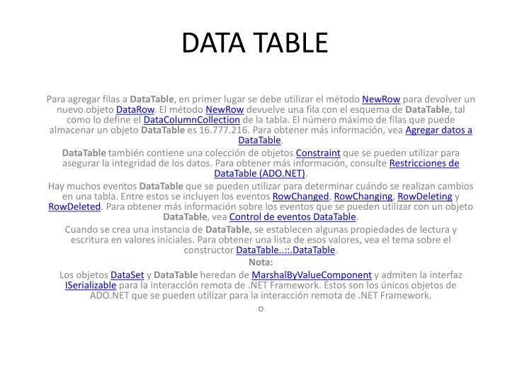 Data table1
